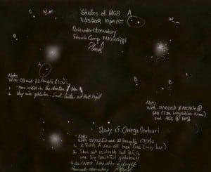 2-20090429globularpractice